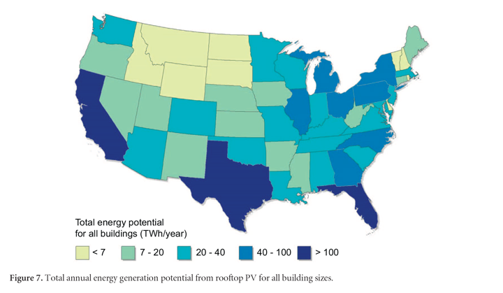 Total Rooftop Solar Production Percent